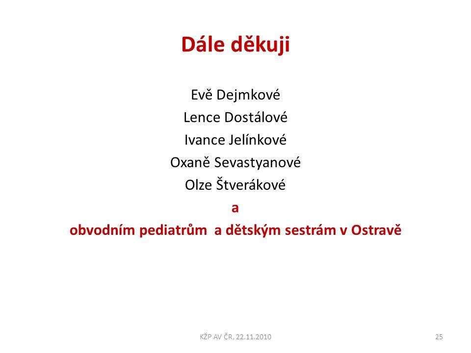 obvodním pediatrům a dětským sestrám v Ostravě