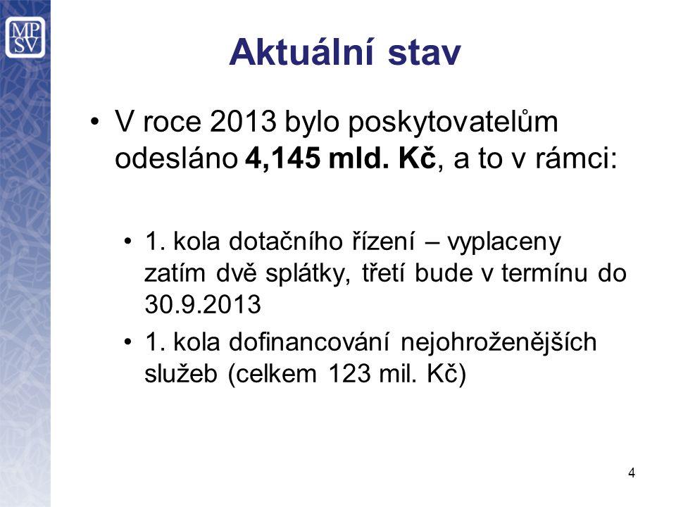 Aktuální stav V roce 2013 bylo poskytovatelům odesláno 4,145 mld. Kč, a to v rámci: