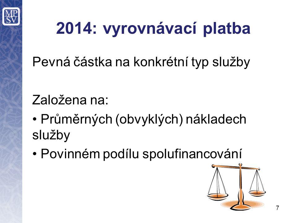 2014: vyrovnávací platba Pevná částka na konkrétní typ služby