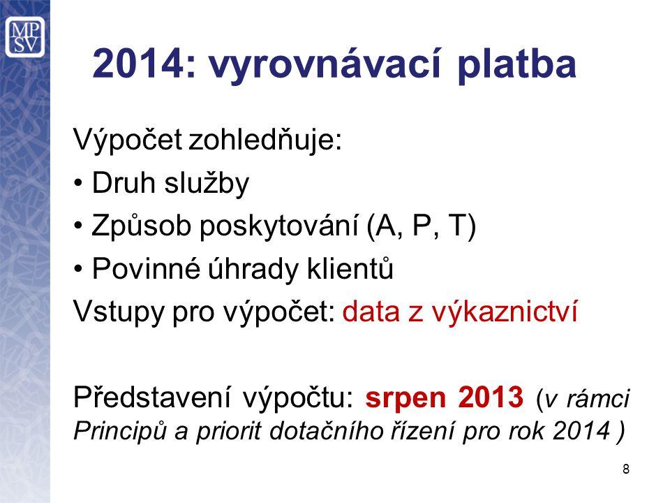 2014: vyrovnávací platba Výpočet zohledňuje: Druh služby