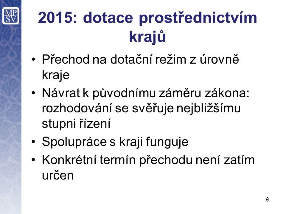 2015: dotace prostřednictvím krajů
