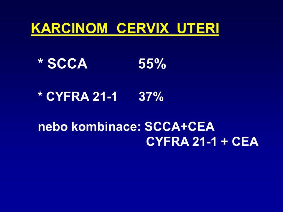 KARCINOM CERVIX UTERI * SCCA 55% * CYFRA 21-1 37%