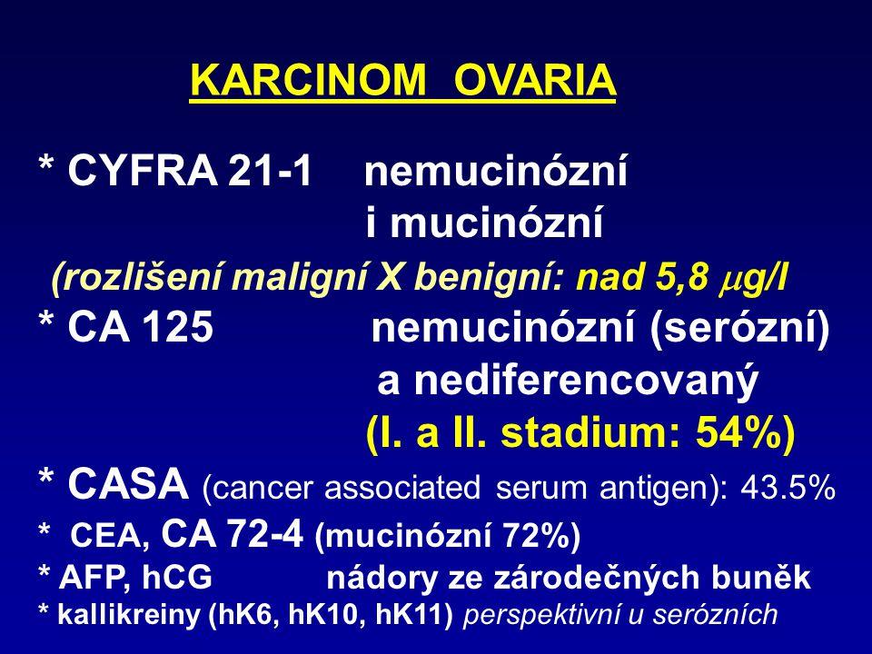(rozlišení maligní X benigní: nad 5,8 mg/l