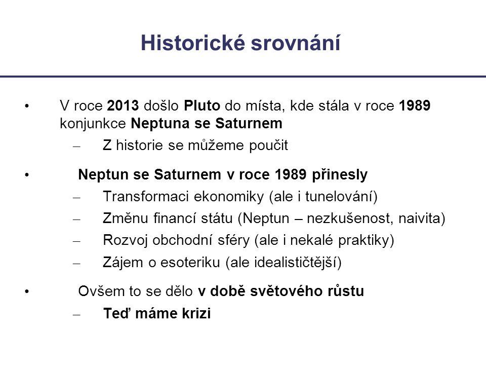 Historické srovnání V roce 2013 došlo Pluto do místa, kde stála v roce 1989 konjunkce Neptuna se Saturnem.