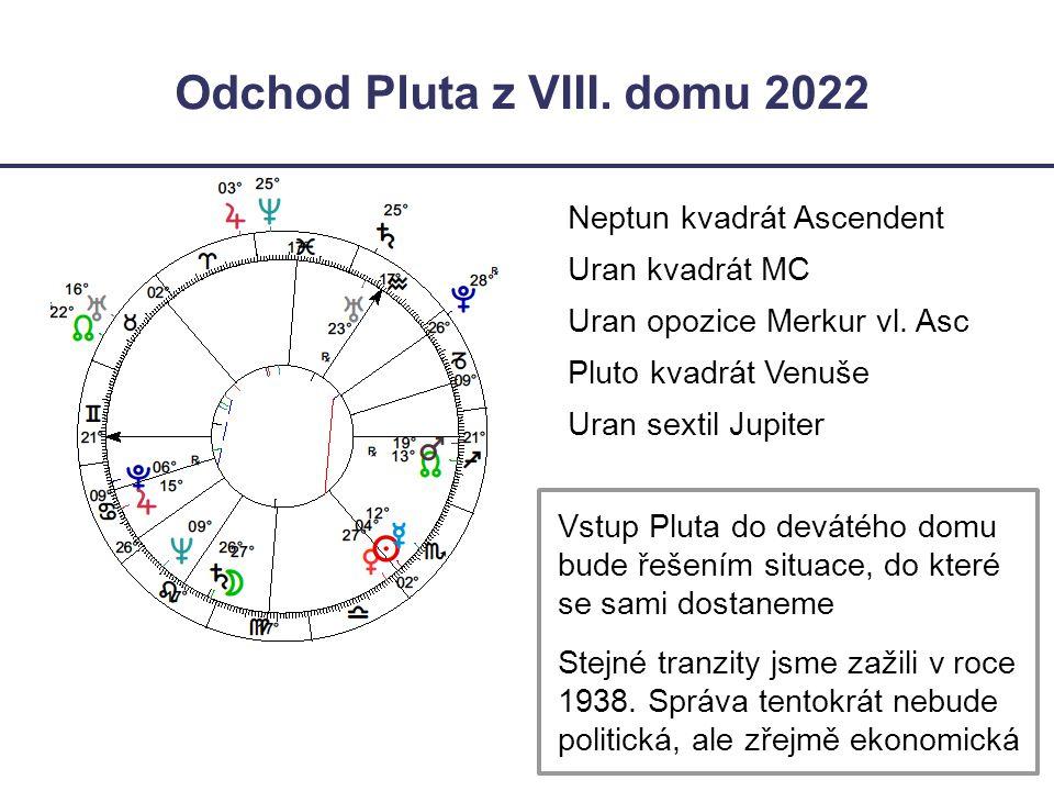 Odchod Pluta z VIII. domu 2022