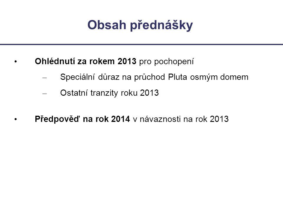 Obsah přednášky Ohlédnutí za rokem 2013 pro pochopení