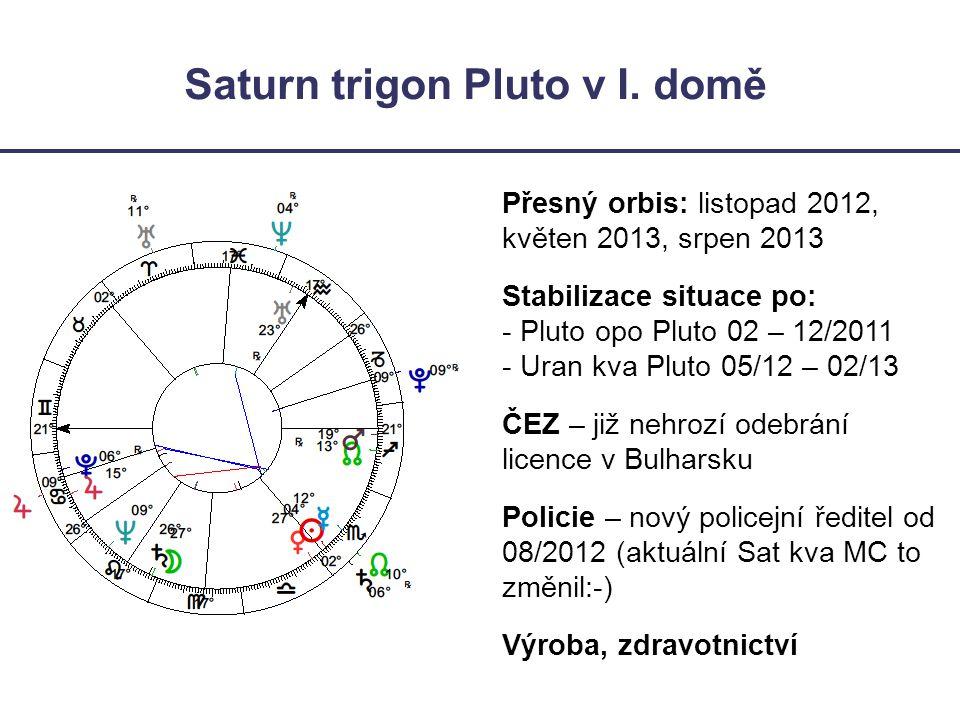 Saturn trigon Pluto v I. domě
