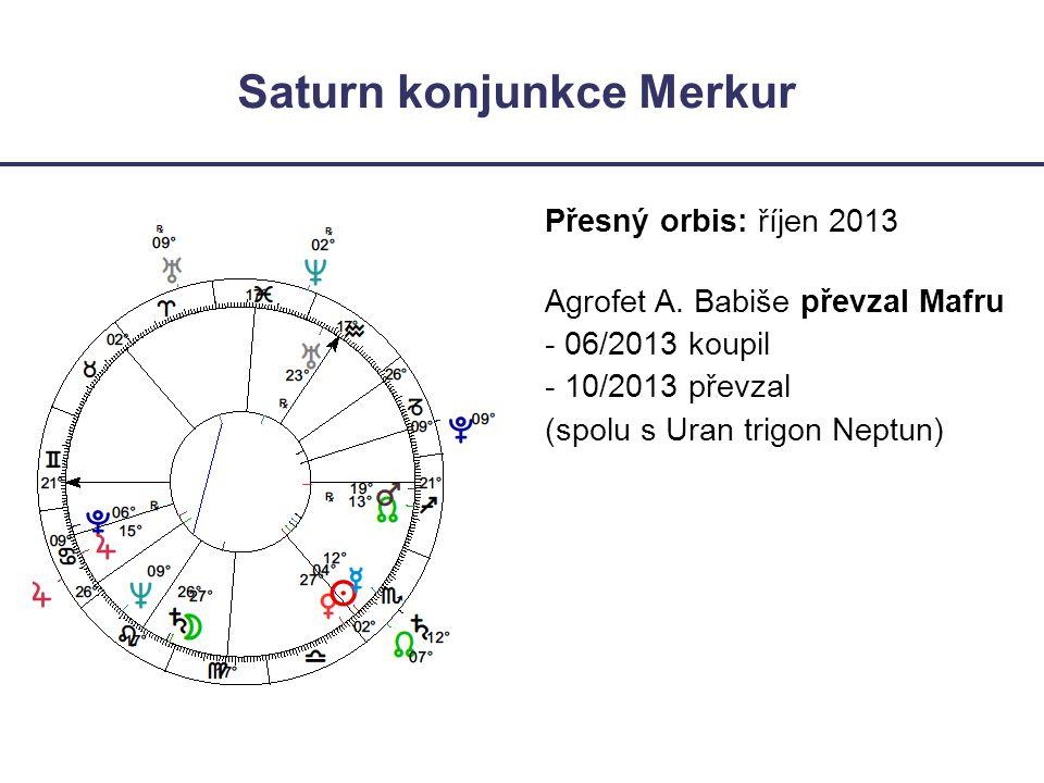 Saturn konjunkce Merkur