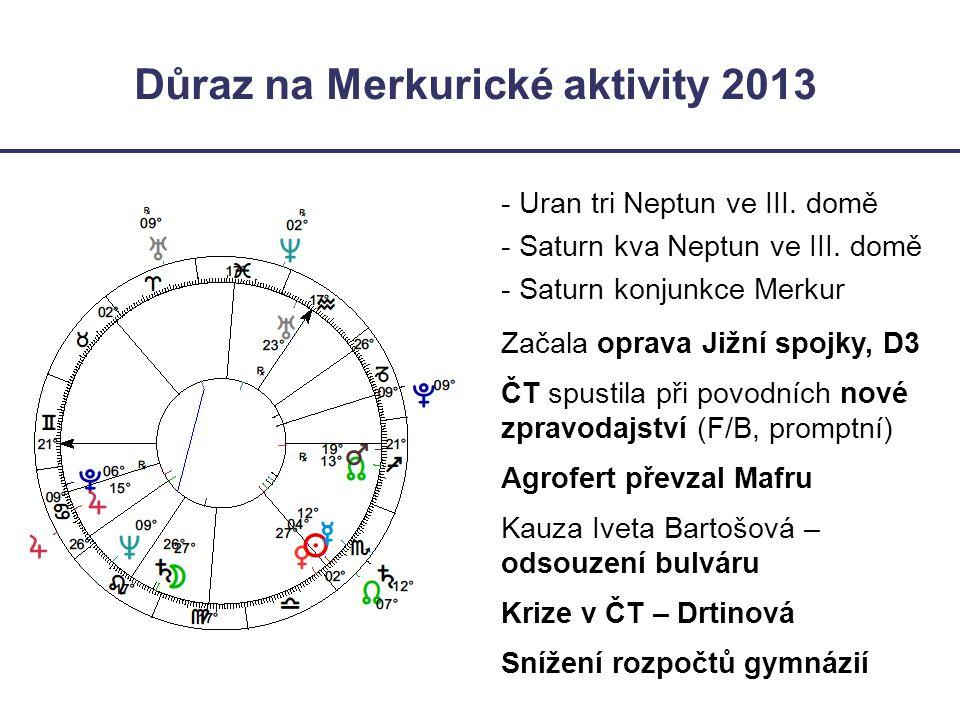 Důraz na Merkurické aktivity 2013