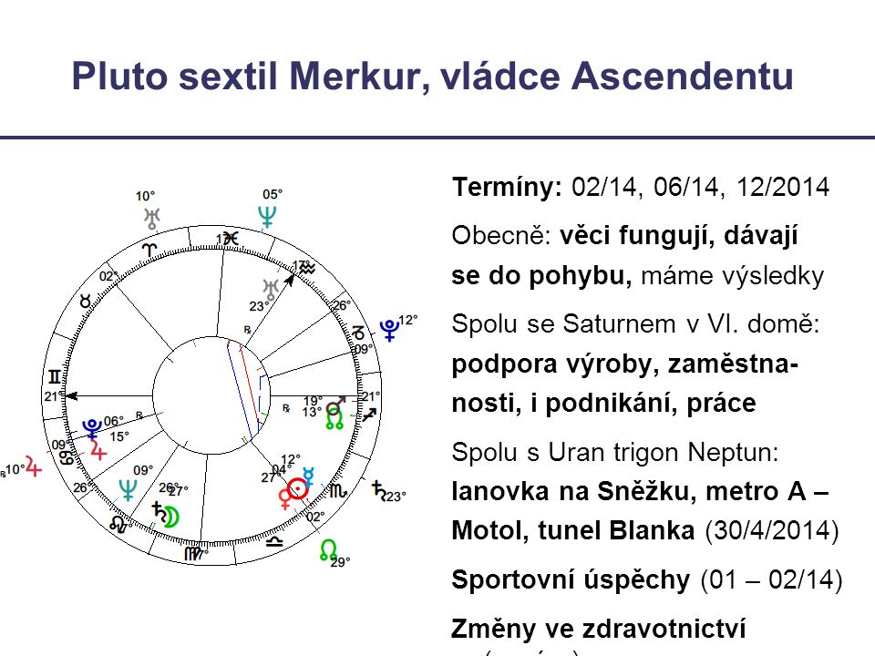 Pluto sextil Merkur, vládce Ascendentu