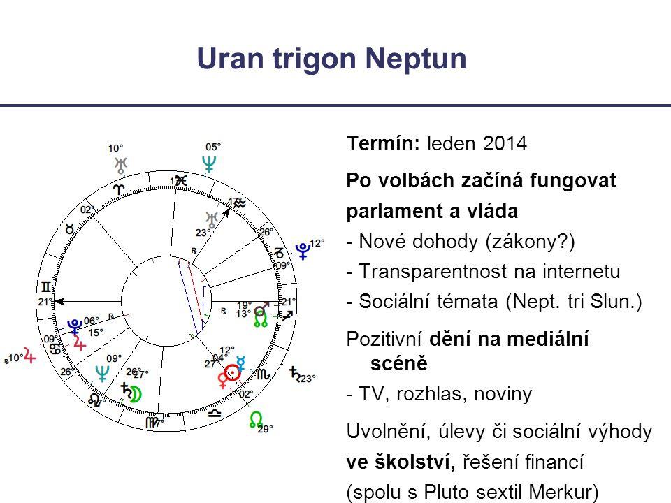 Uran trigon Neptun Termín: leden 2014 Po volbách začíná fungovat