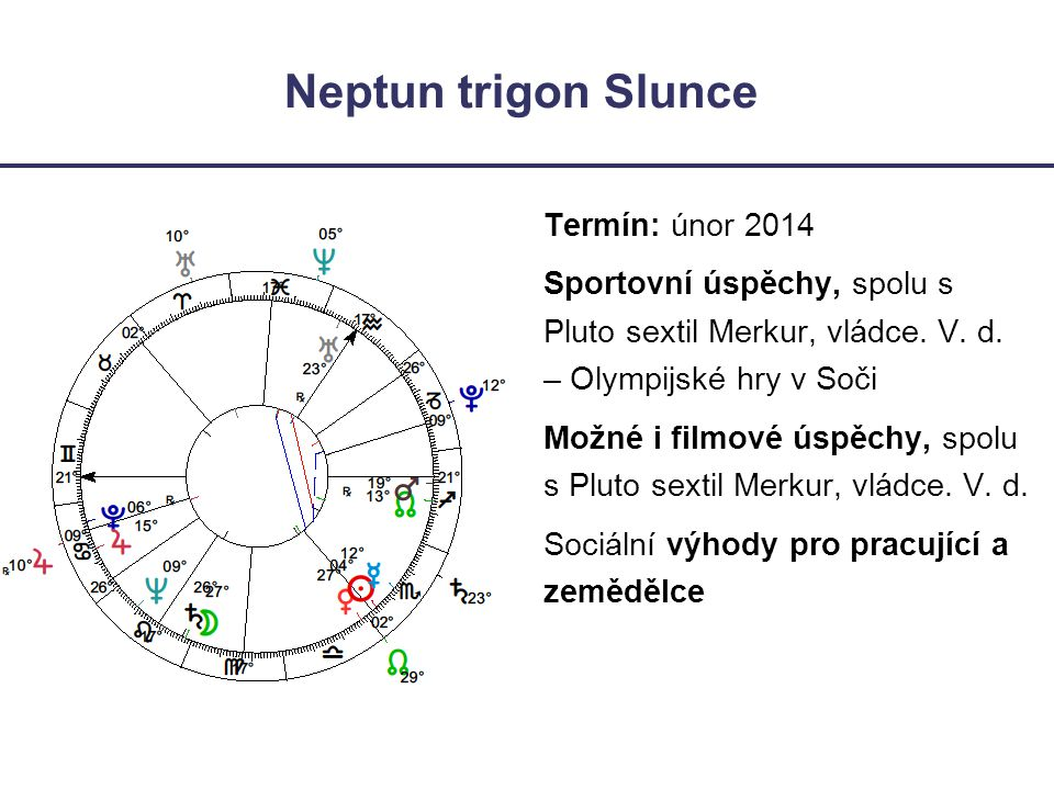 Neptun trigon Slunce Termín: únor 2014 Sportovní úspěchy, spolu s