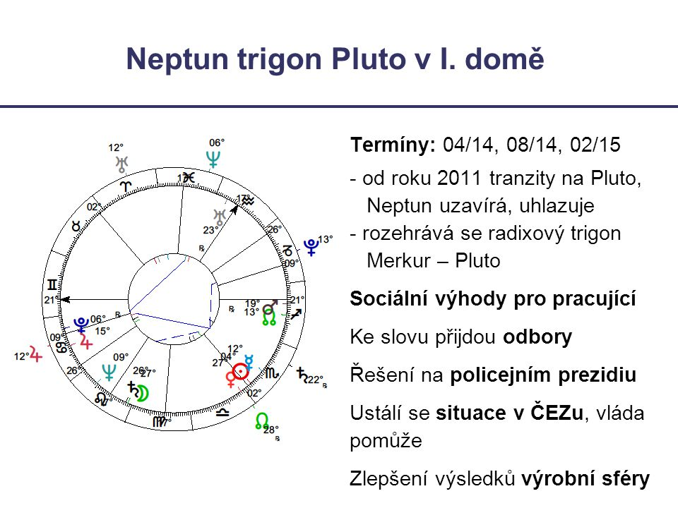 Neptun trigon Pluto v I. domě