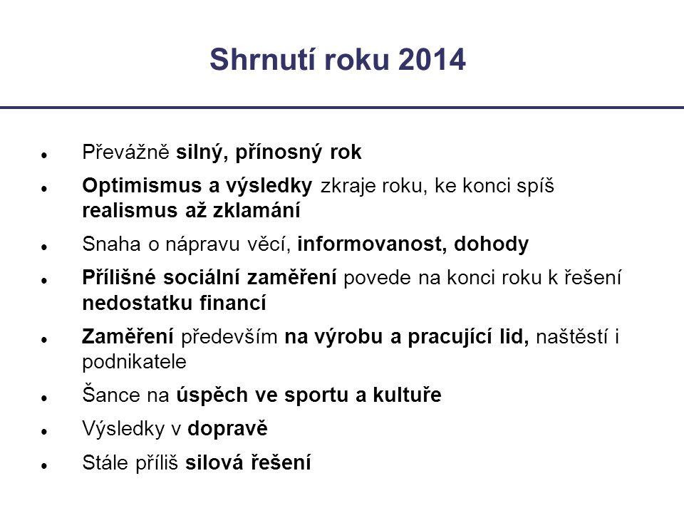 Shrnutí roku 2014 Převážně silný, přínosný rok