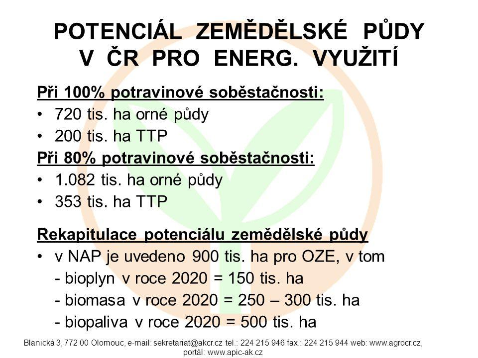 POTENCIÁL ZEMĚDĚLSKÉ PŮDY V ČR PRO ENERG. VYUŽITÍ
