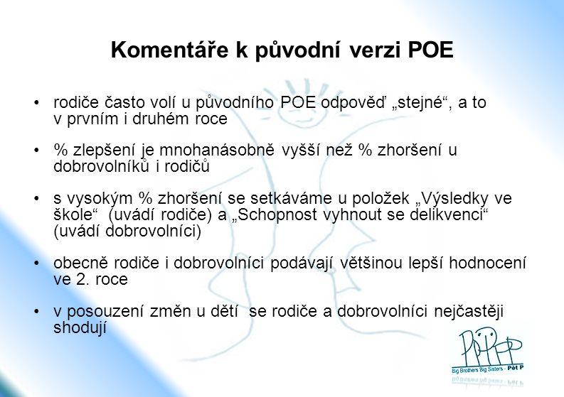 Komentáře k původní verzi POE