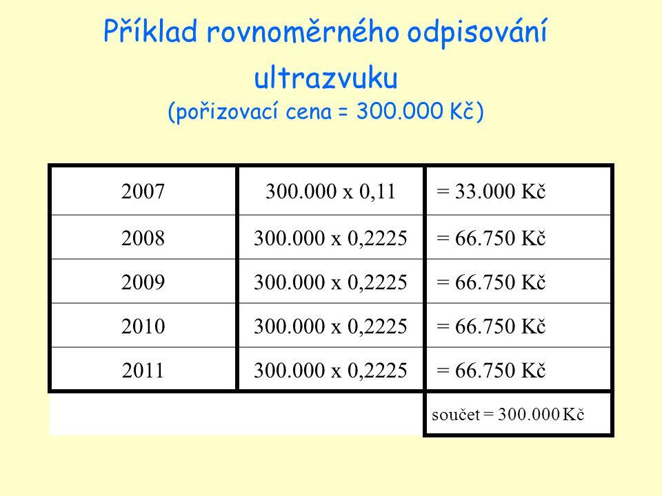Příklad rovnoměrného odpisování ultrazvuku (pořizovací cena = 300
