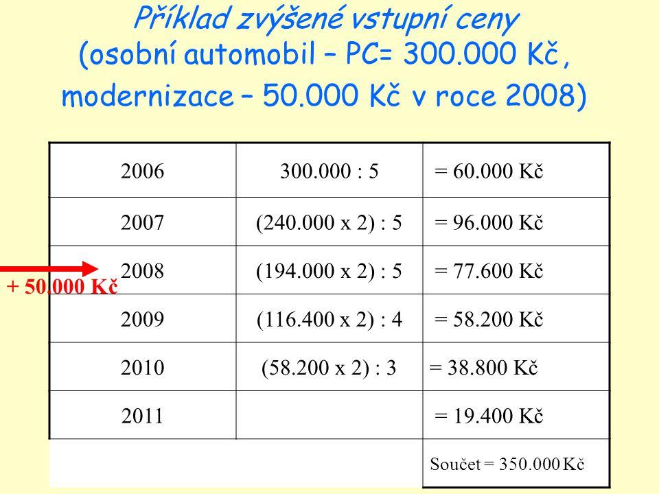 Příklad zvýšené vstupní ceny (osobní automobil – PC= 300