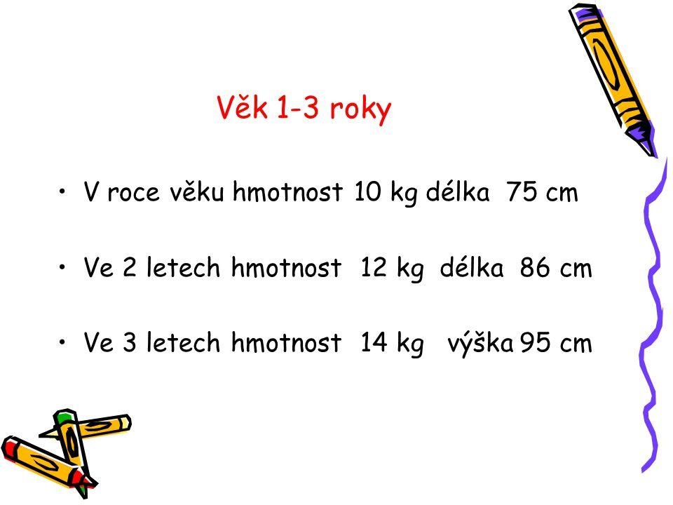 Věk 1-3 roky V roce věku hmotnost 10 kg délka 75 cm