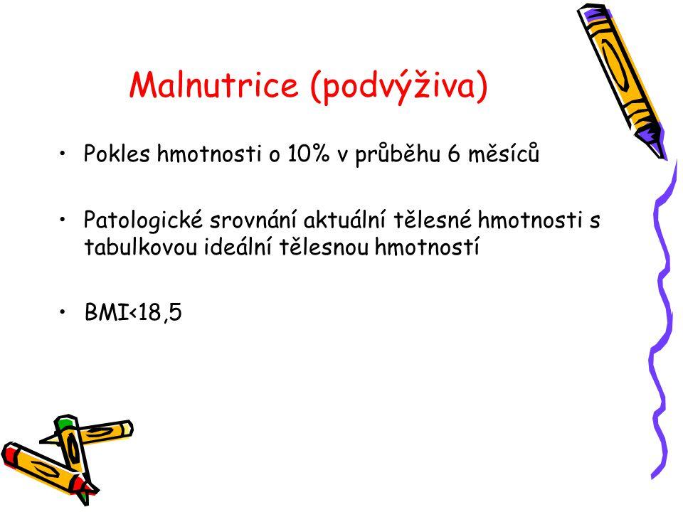 Malnutrice (podvýživa)