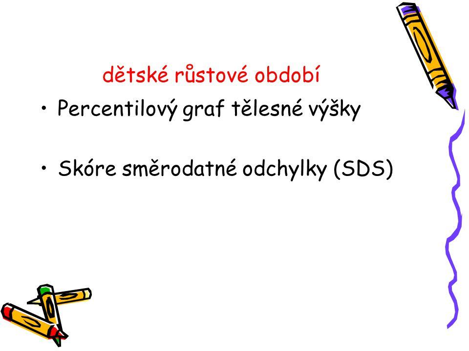 dětské růstové období Percentilový graf tělesné výšky Skóre směrodatné odchylky (SDS)