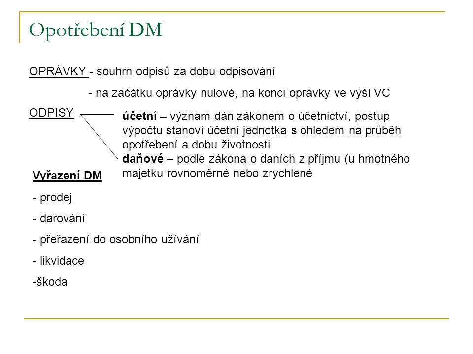 Opotřebení DM OPRÁVKY - souhrn odpisů za dobu odpisování