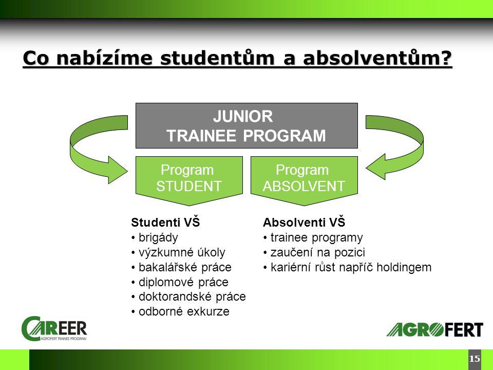 Co nabízíme studentům a absolventům