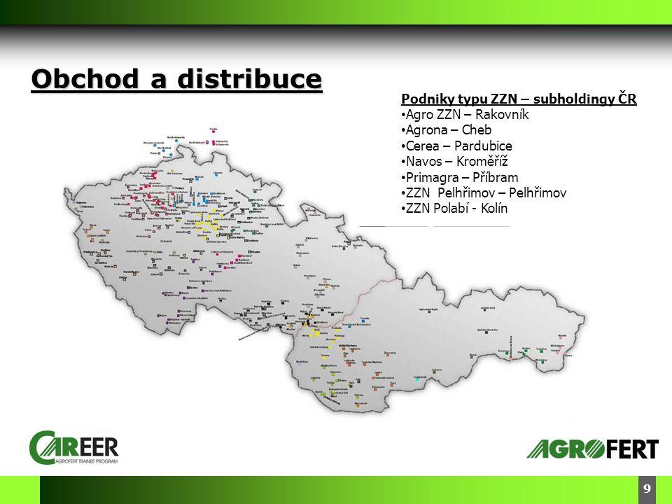 Obchod a distribuce Podniky typu ZZN – subholdingy ČR