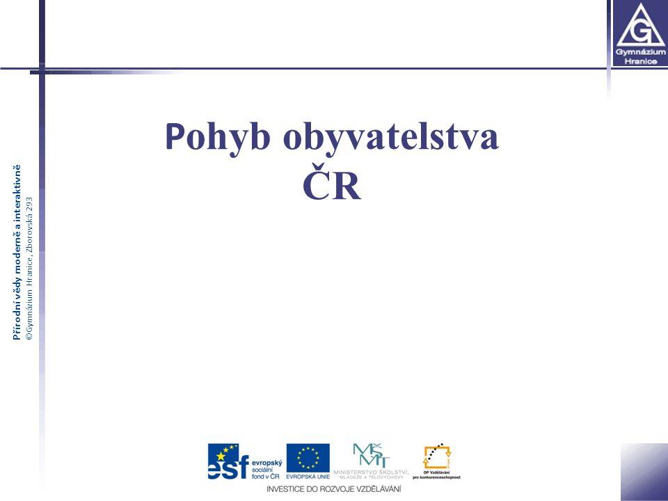 Pohyb obyvatelstva ČR