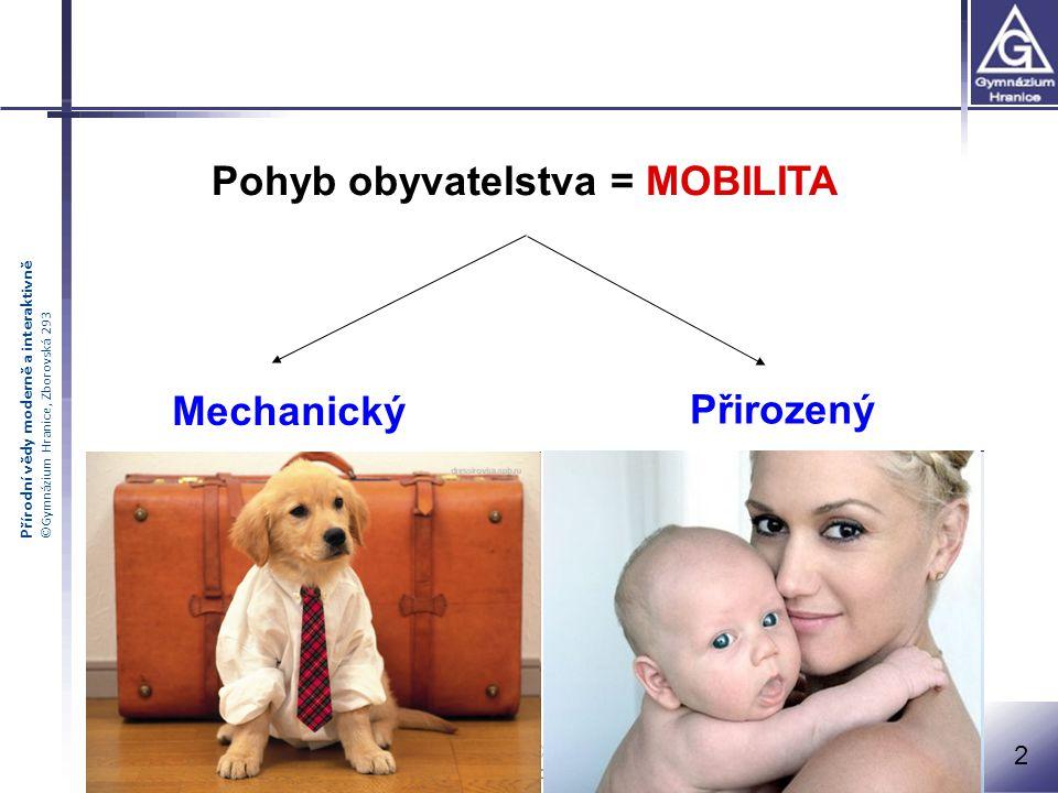 Pohyb obyvatelstva = MOBILITA