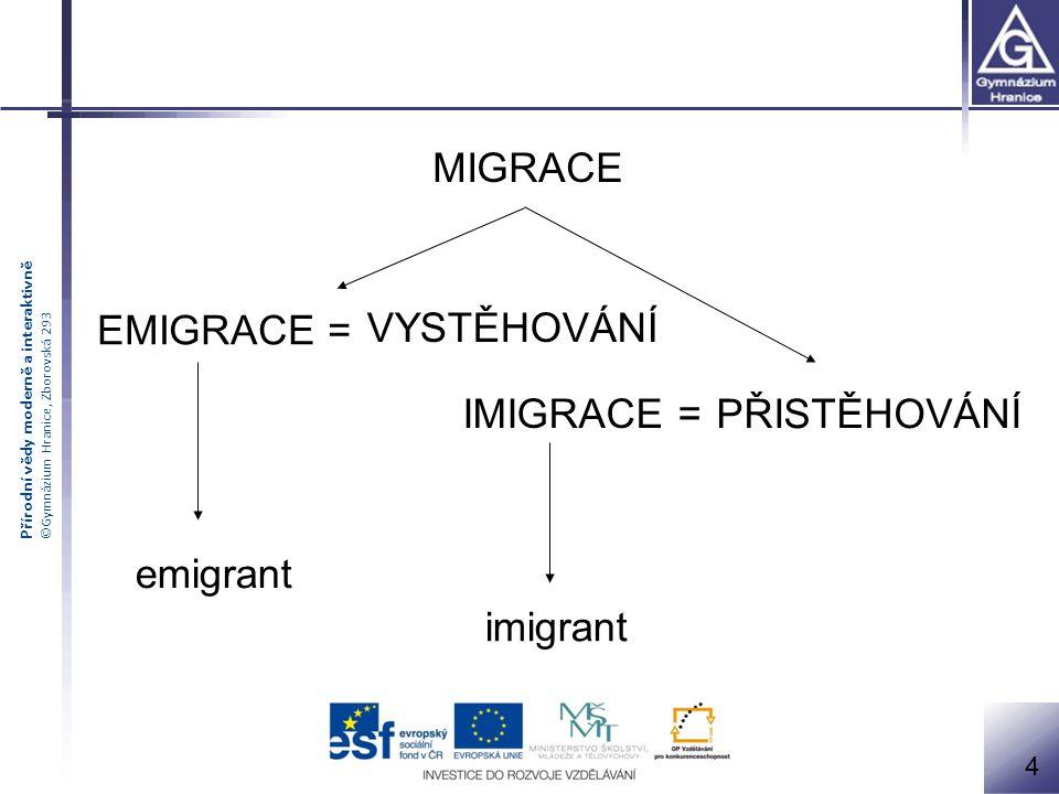 MIGRACE EMIGRACE = VYSTĚHOVÁNÍ IMIGRACE = PŘISTĚHOVÁNÍ emigrant