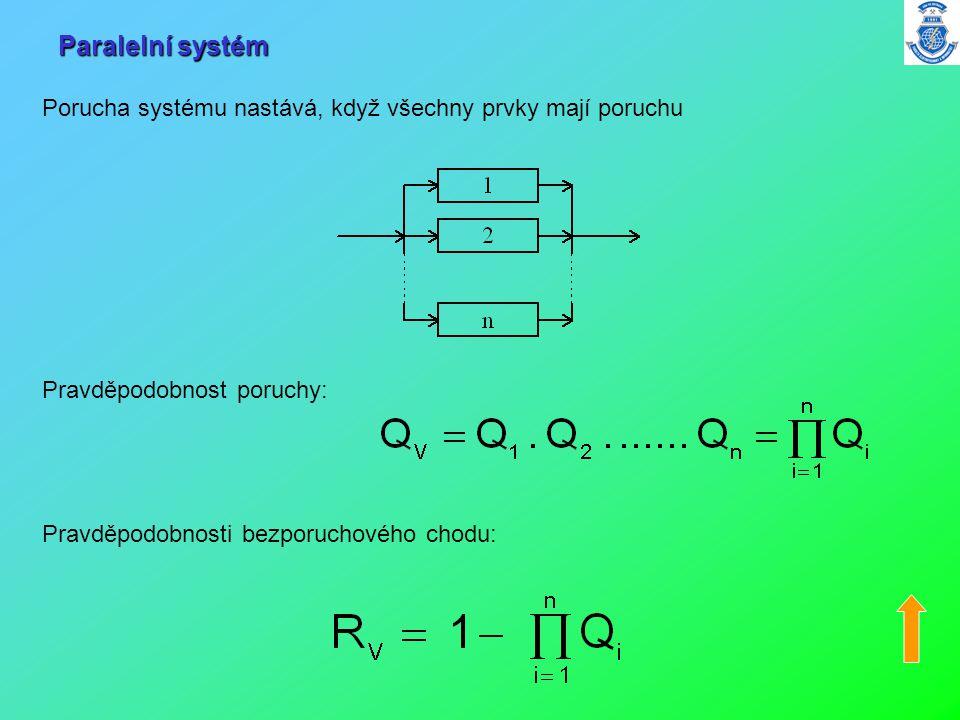 Paralelní systém Porucha systému nastává, když všechny prvky mají poruchu. Pravděpodobnost poruchy: