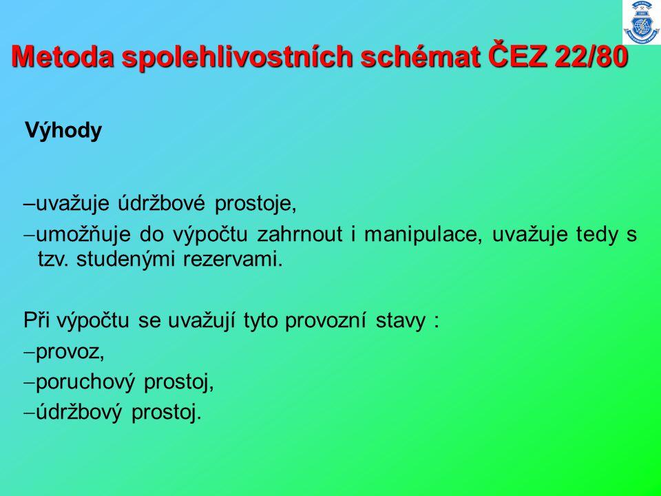 Metoda spolehlivostních schémat ČEZ 22/80
