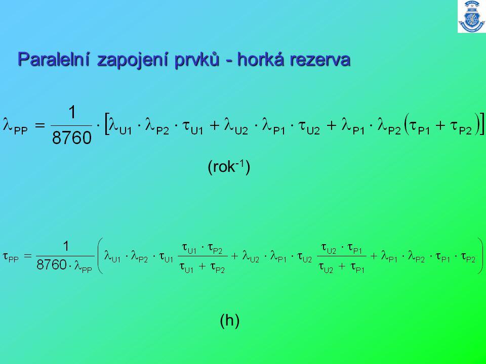Paralelní zapojení prvků - horká rezerva