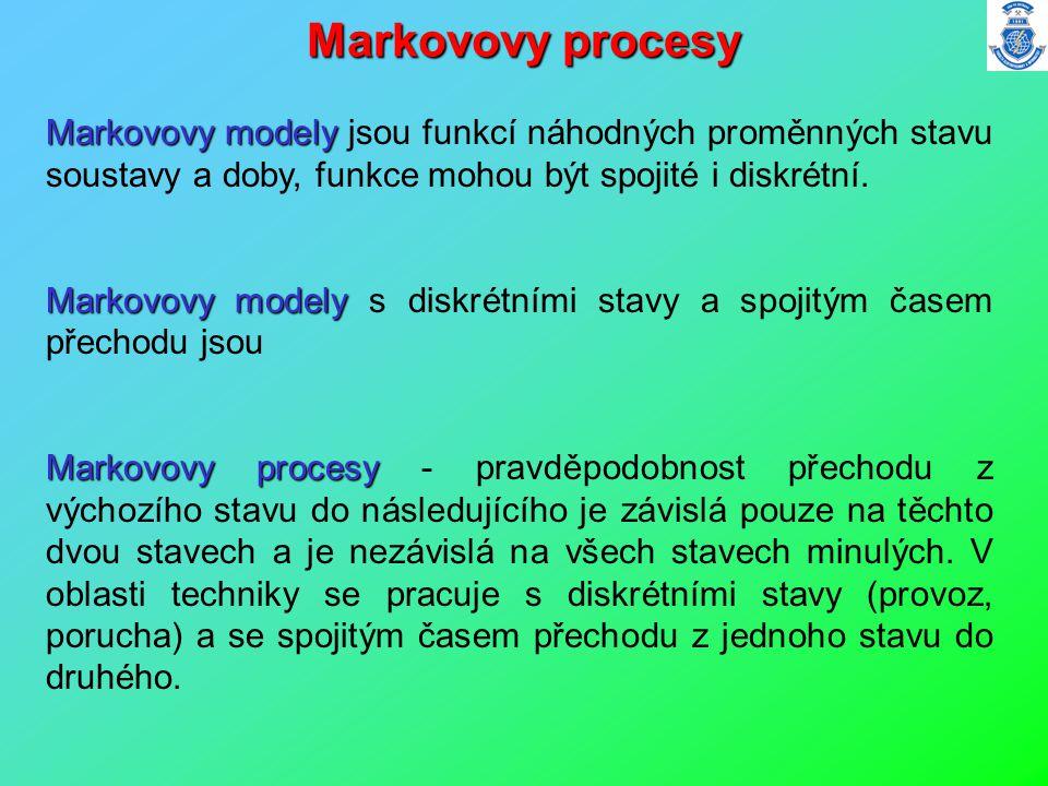 Markovovy procesy Markovovy modely jsou funkcí náhodných proměnných stavu soustavy a doby, funkce mohou být spojité i diskrétní.