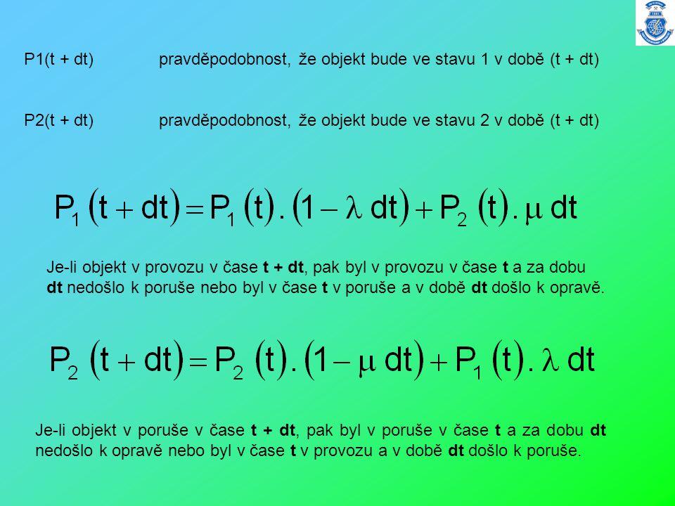 P1(t + dt) pravděpodobnost, že objekt bude ve stavu 1 v době (t + dt)