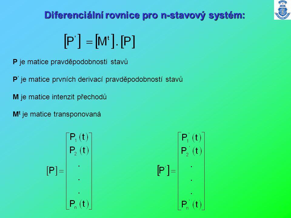 Diferenciální rovnice pro n-stavový systém: