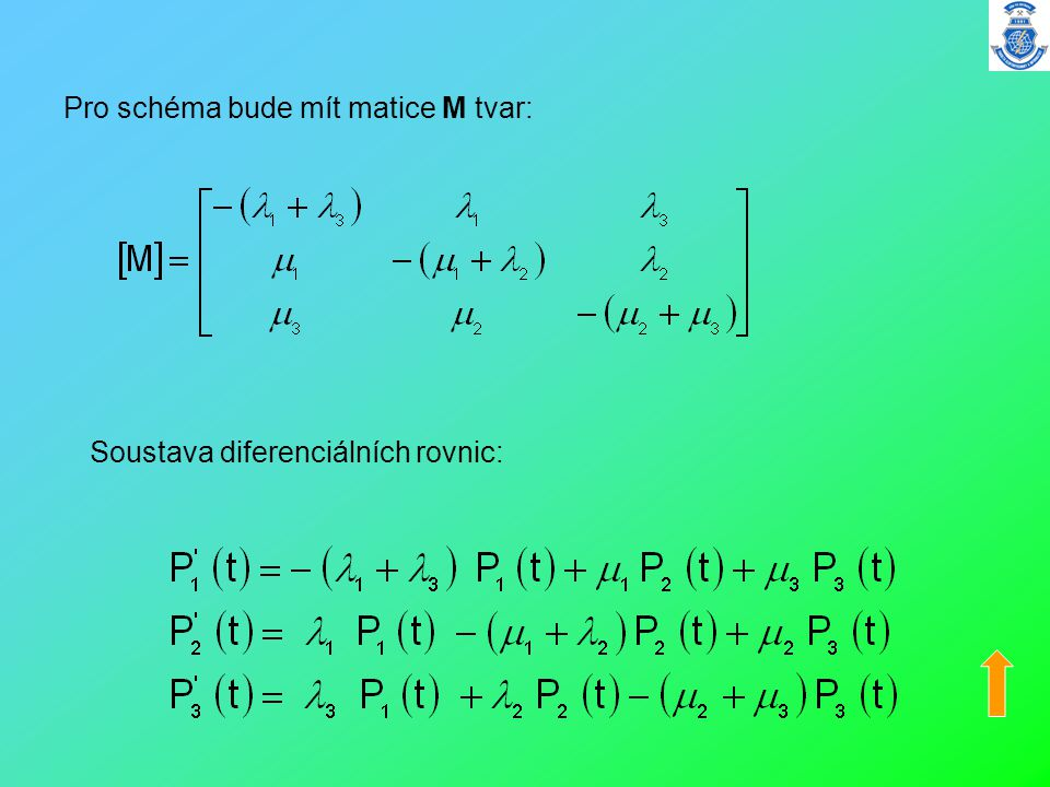 Pro schéma bude mít matice M tvar:
