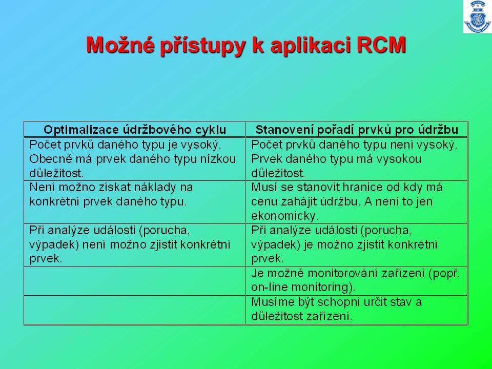 Možné přístupy k aplikaci RCM