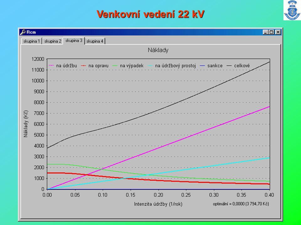 Venkovní vedení 22 kV