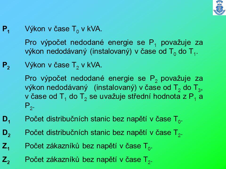 P1 Výkon v čase T0 v kVA. Pro výpočet nedodané energie se P1 považuje za výkon nedodávaný (instalovaný) v čase od T0 do T1.