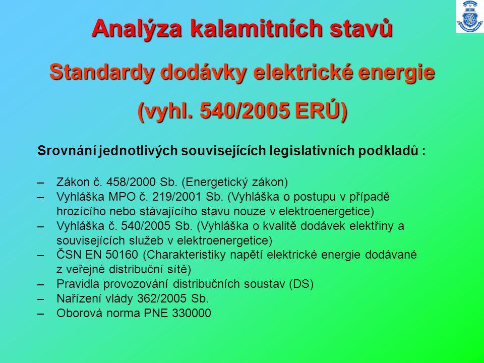 Standardy dodávky elektrické energie