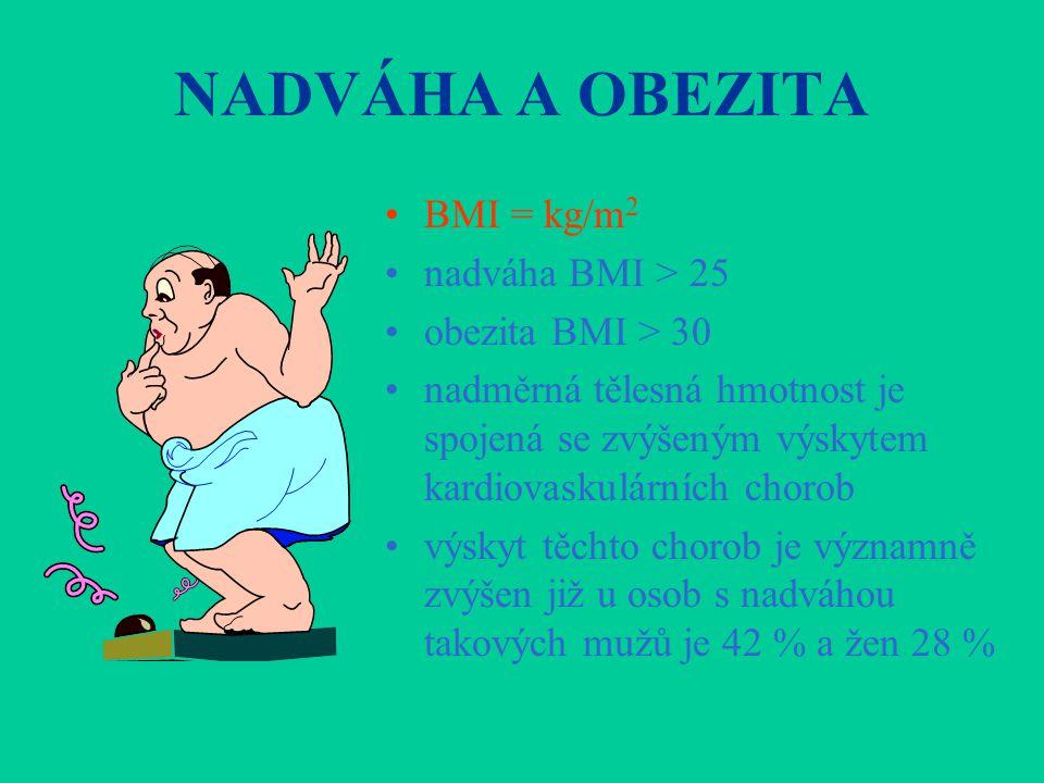 NADVÁHA A OBEZITA BMI = kg/m2 nadváha BMI > 25 obezita BMI > 30