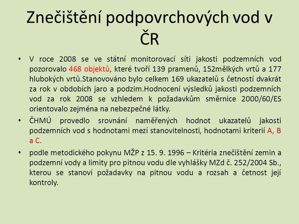Znečištění podpovrchových vod v ČR