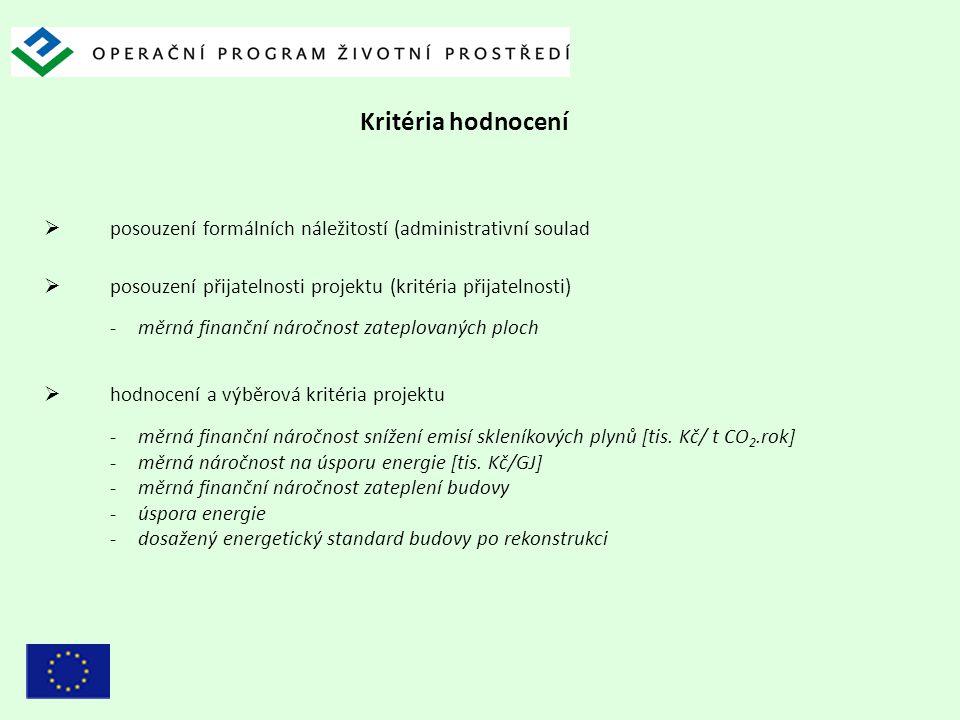 Kritéria hodnocení posouzení formálních náležitostí (administrativní soulad. posouzení přijatelnosti projektu (kritéria přijatelnosti)