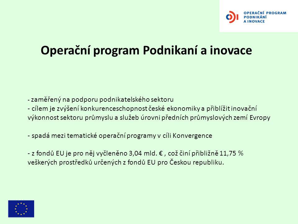 Operační program Podnikaní a inovace
