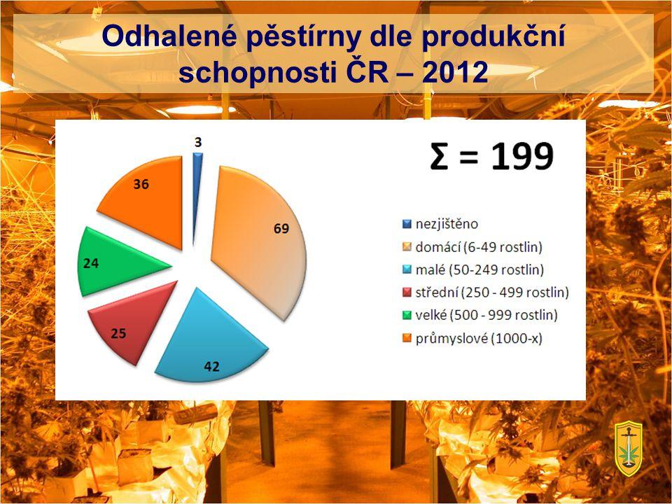 Odhalené pěstírny dle produkční schopnosti ČR – 2012