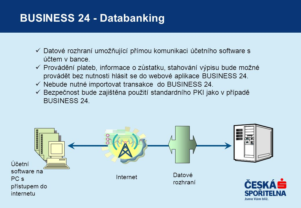 BUSINESS 24 - Databanking