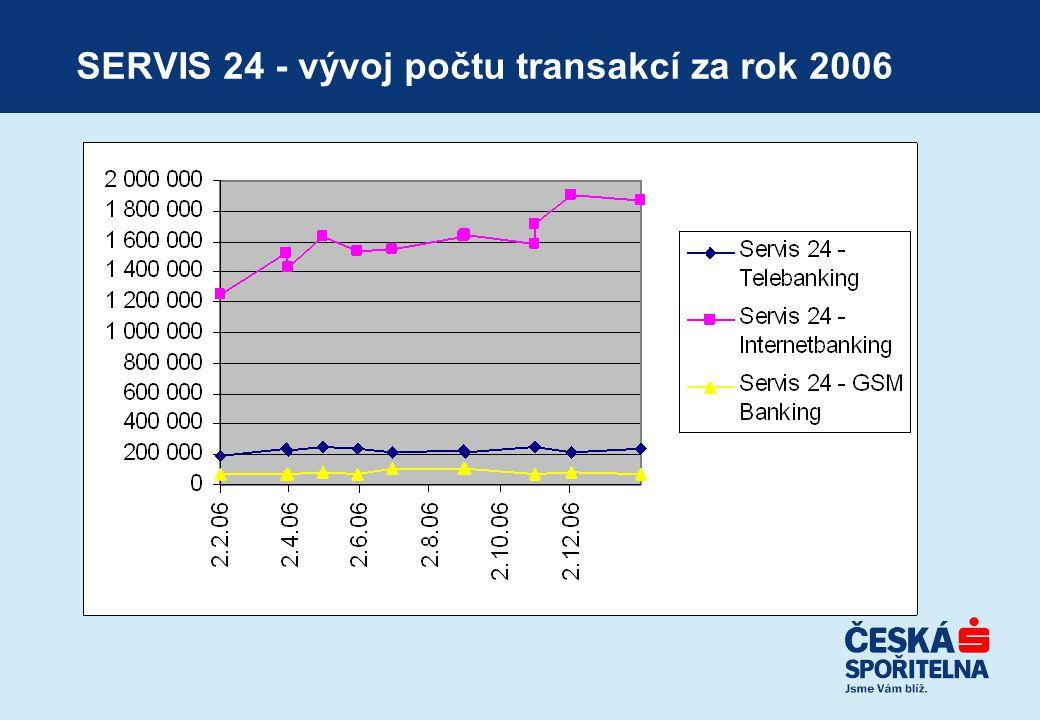 SERVIS 24 - vývoj počtu transakcí za rok 2006