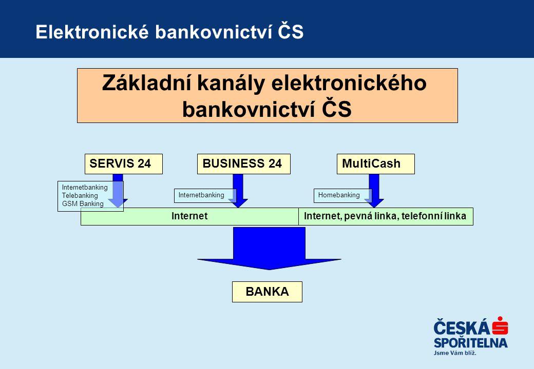 Elektronické bankovnictví ČS